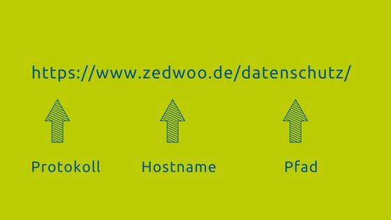 Die 3 Teile URL: das Protokoll, den Hostname und den Pfad