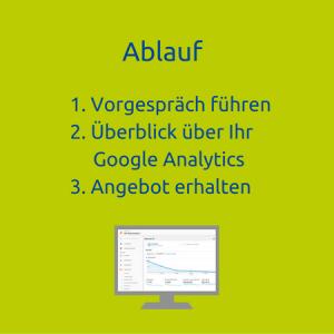 Ablauf Angebotserstellung Google Analytics Audit