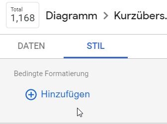 Google Data Studio Bedingte Formatierung