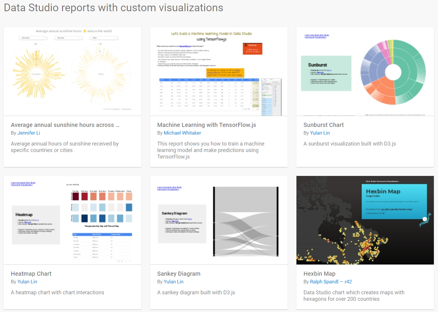 Google Data Studio Report Gallery  benutzerdefinierte Visualisierungen