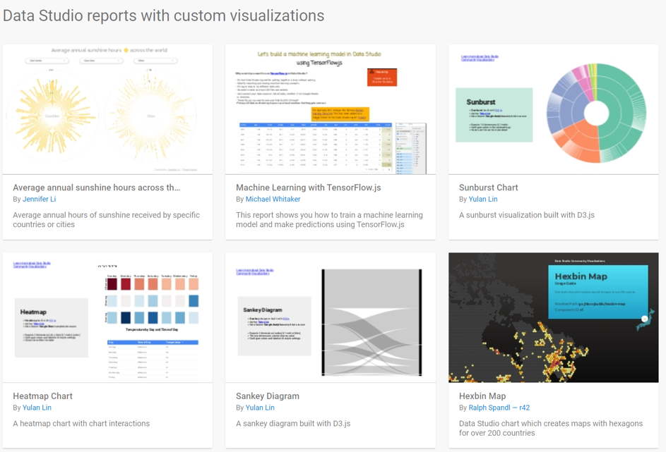 Custom Visualization Templates für Google Data Studio Berichte