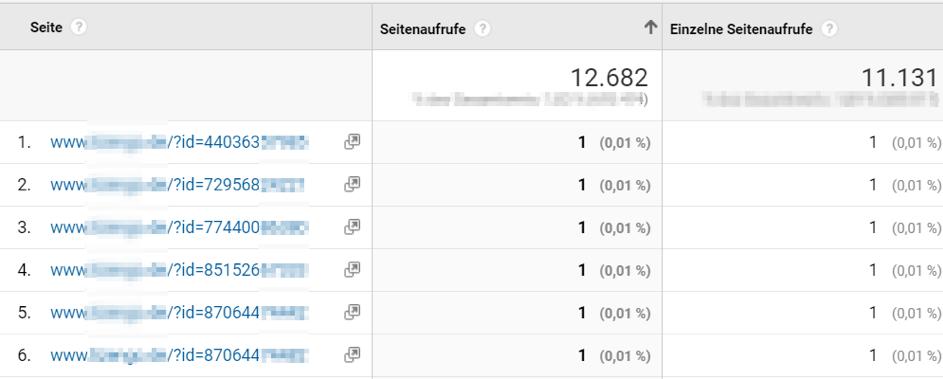 Google Analytics Tipp: UTM-Parameter ausschließen. Screenshot mit ID-Parametern an derselben Seite