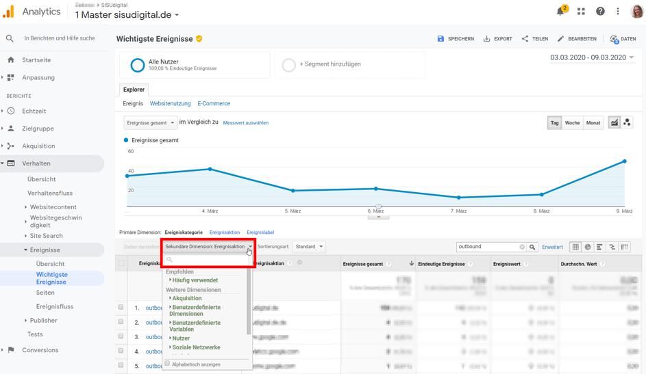 Google Analytics Tipp: Sekundäre Dimensionen einrichten