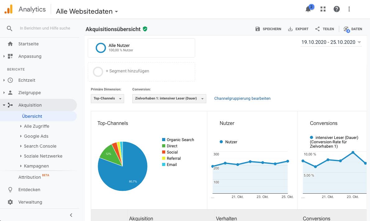 Beispielbild zu Direct Traffic in Google Analytics