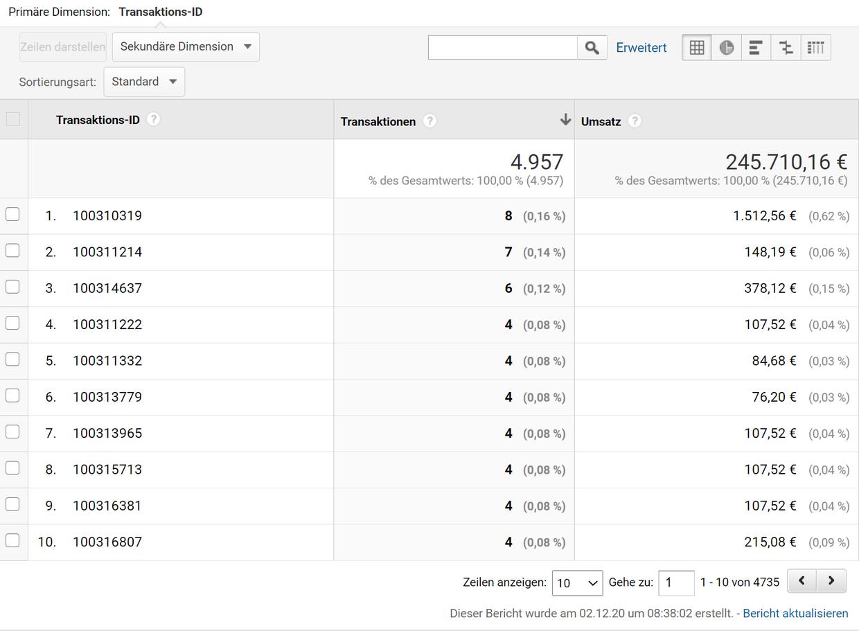 Screenshot eines Berichts zu Doppelten Transaktionen in Google Analytics